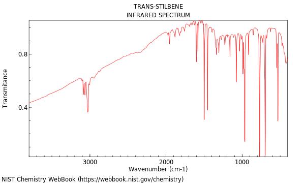 trans stilbene melting point