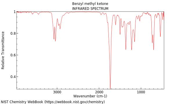Benzyl methyl ketoneMethyl Ketone Ir