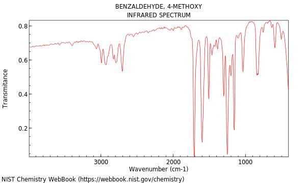 Benzaldehyde 4methoxy