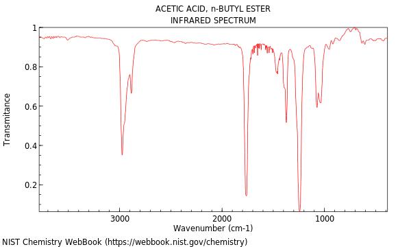 Butyl acetate  C6H12O2  PubChem