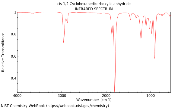 diels alder reaction cis norbornene 5 6 endo dicarboxylic acid Using the cyclopentadiene and a forward diels-alder reaction cisnorbornene -5,6-endo-dicarboxylic anhydride will be synthesised a hydrolysis reaction on the anhydride will be performed to yield cis-norbornene -5,6-endo-dicarboxylic acid.