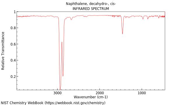 Naphthalene, decahydro-, cis-