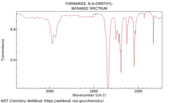 NIST Chemistry  WebBook, SRD 69Formamide, N,N-dimethyl-