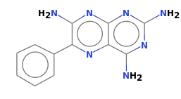 lisinopril or enalapril