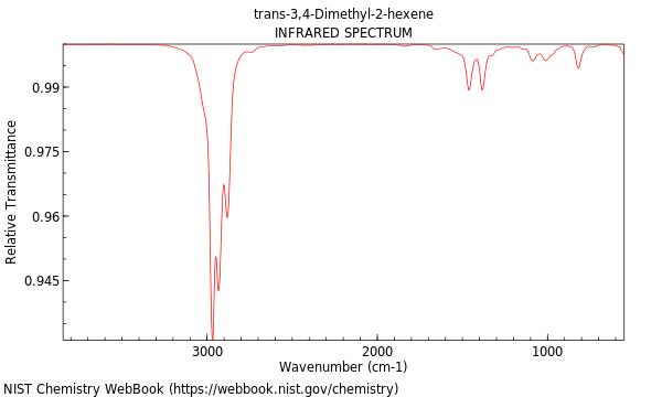 Trans 34 Dimethyl 2 Hexene