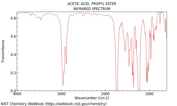 N Propyl Acetate Ir n-Propyl acetate