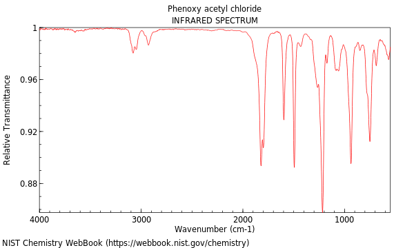 Acetyl chloride, phenoxy-